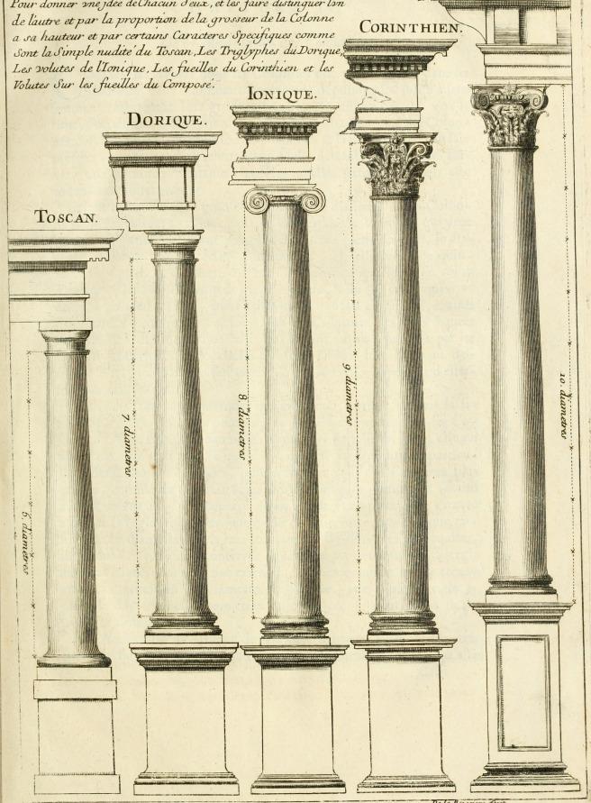 Cours_d'architecture_enseigné_dans_l'Academie_royale_d'architecture_-_premiere(-cinquième)_partie_(1675)_(14782609212)